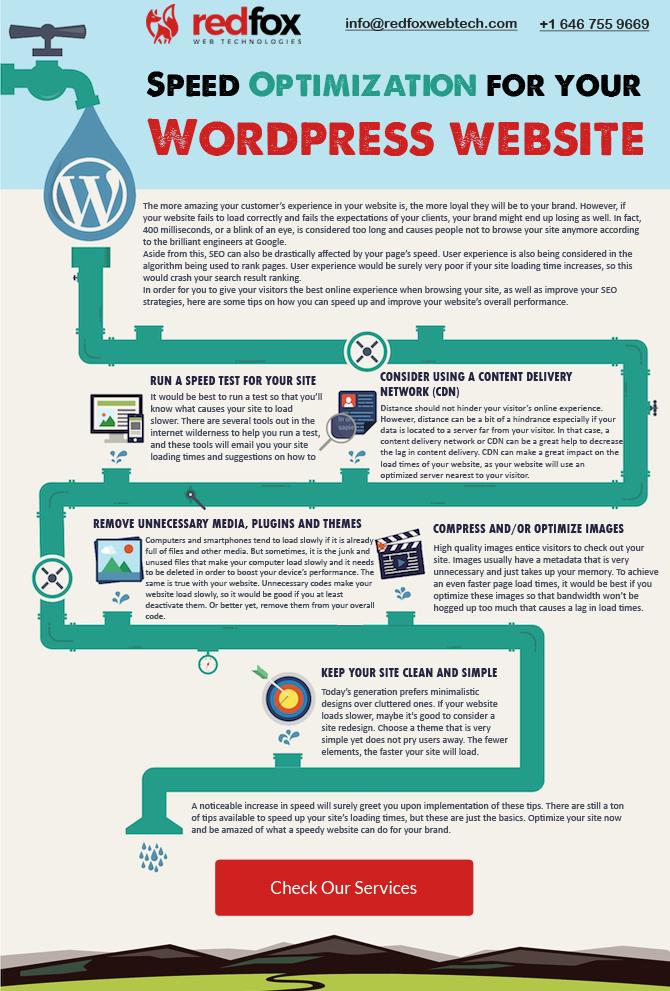 Speed Optimization for your WordPress website // Red Fox Web Technologies